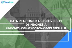 Data Covid-19 di Indonesia